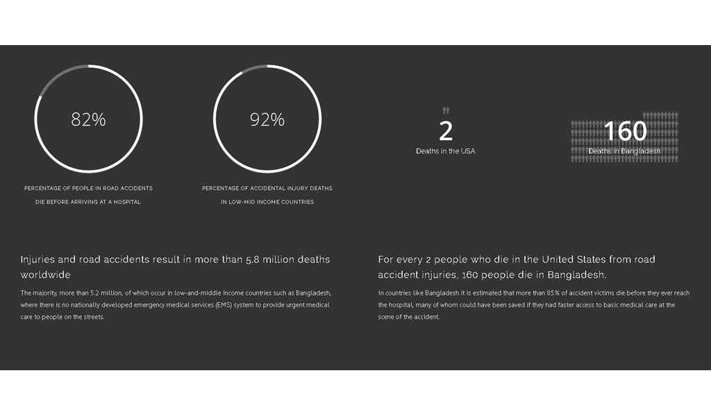 CriticaLink - Statistics