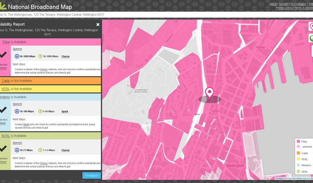 NBM - Map 2