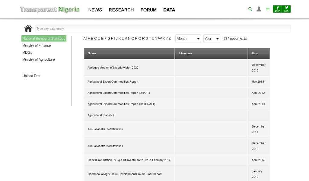 Transparent Nigeria - Data