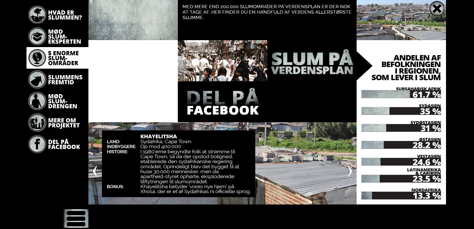 the-slum-challenge-website
