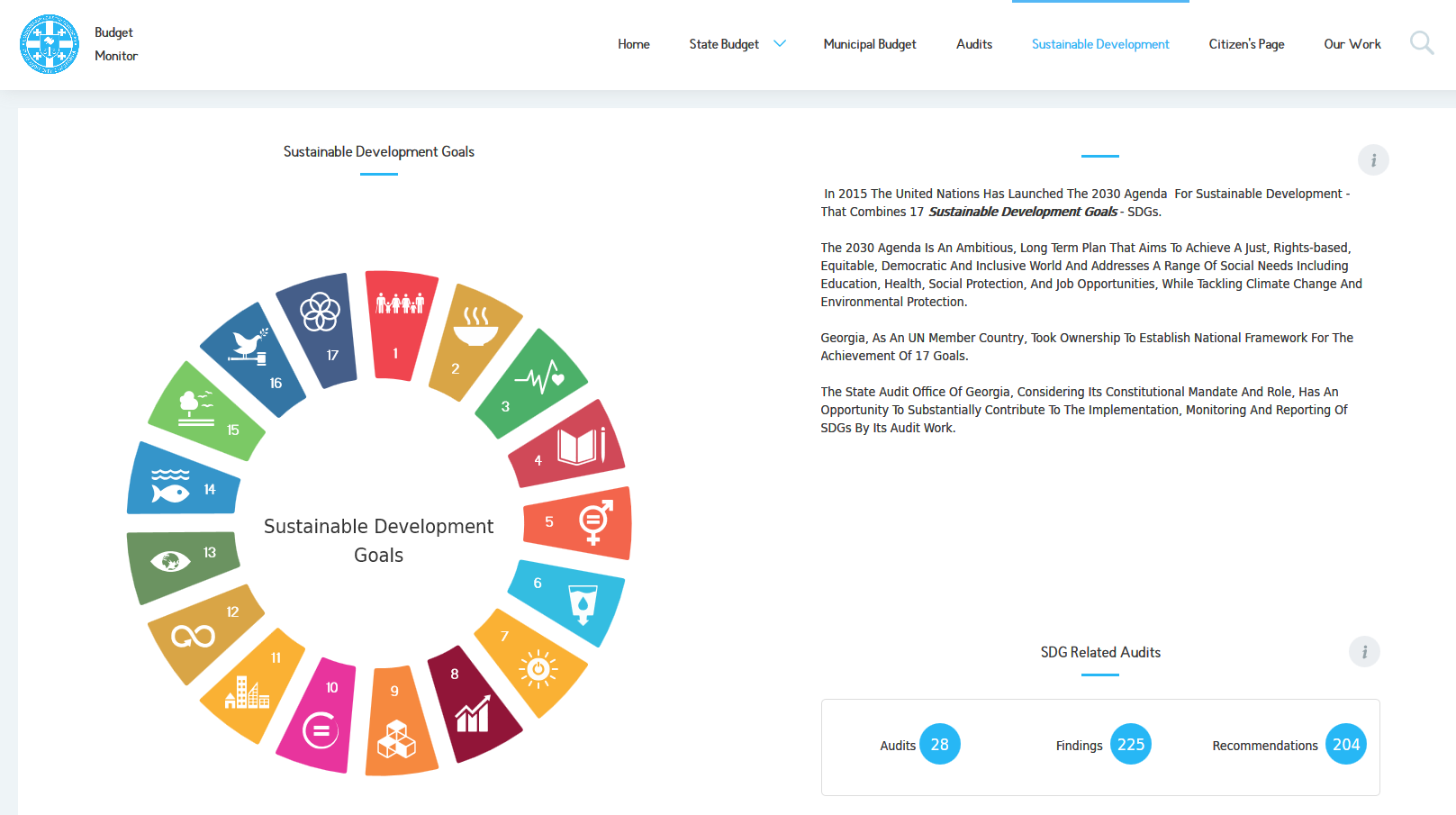 Budget Monitor - SDG