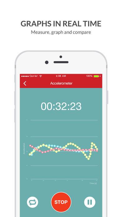 Lab4u - App 5