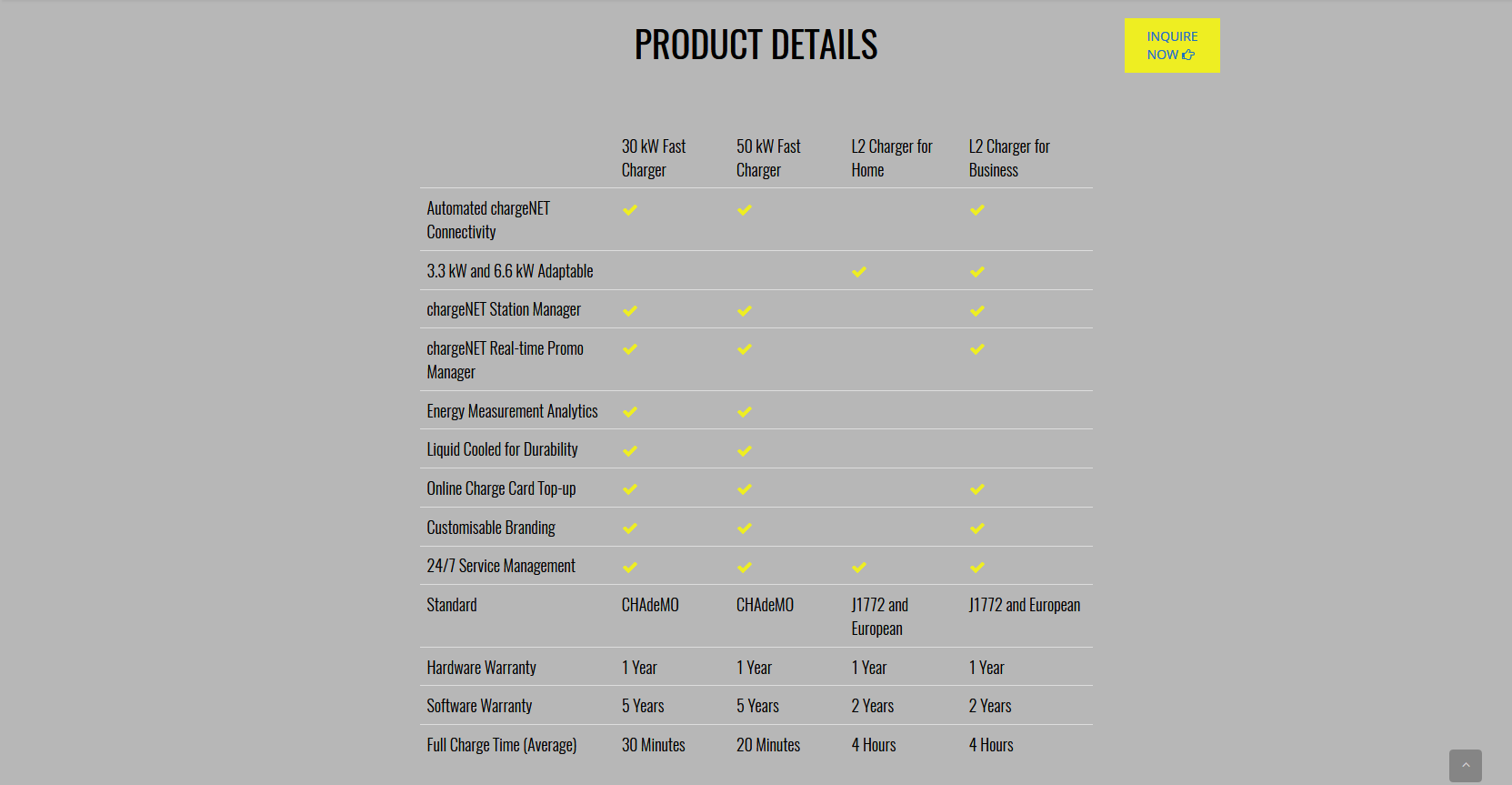 chargeNET - Details