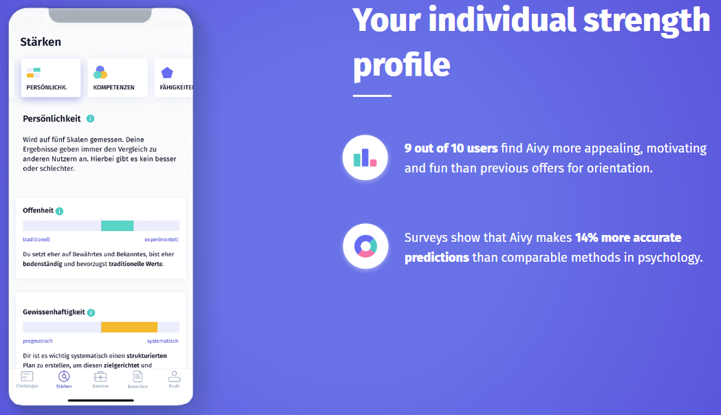 aivy-inidivdual-profile