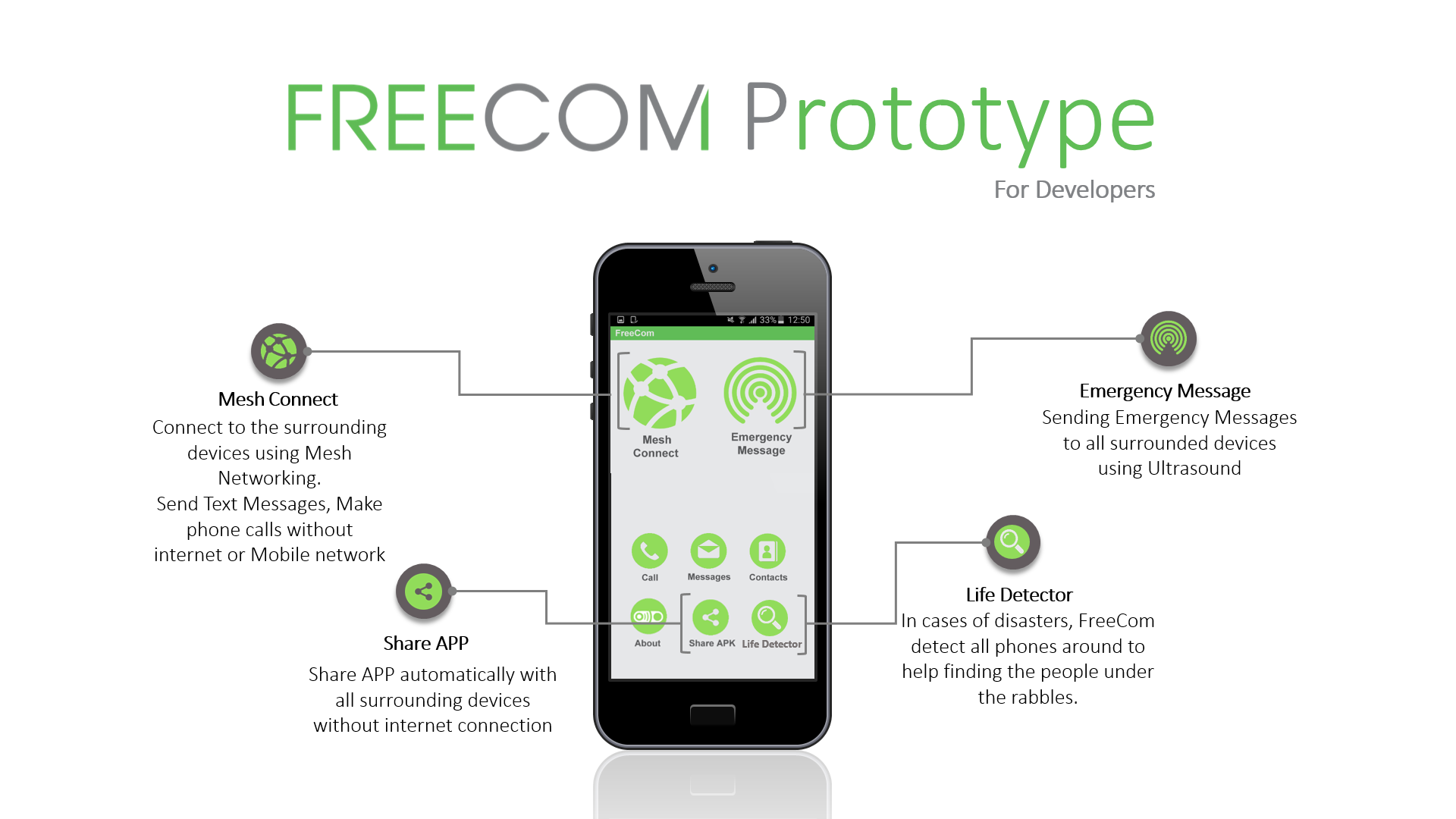 freecom-prototype