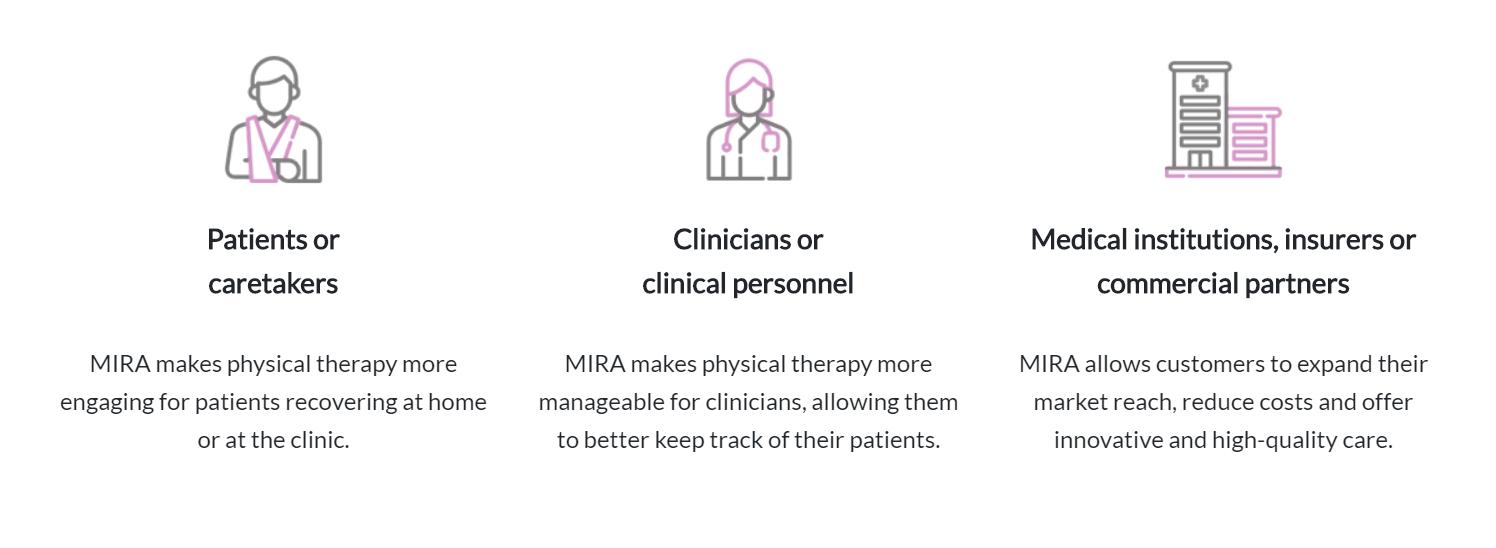 mira-benefits